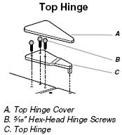 Top Hinges Freezer Door