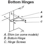 Bottom Hinges Exterior Dispensing