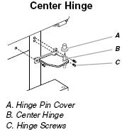 Center Hinges Freezer Door