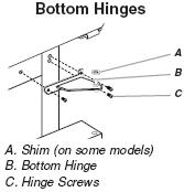 Bottom Hinges Freezer Drawer