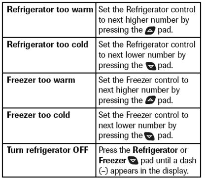 Temperature control guide